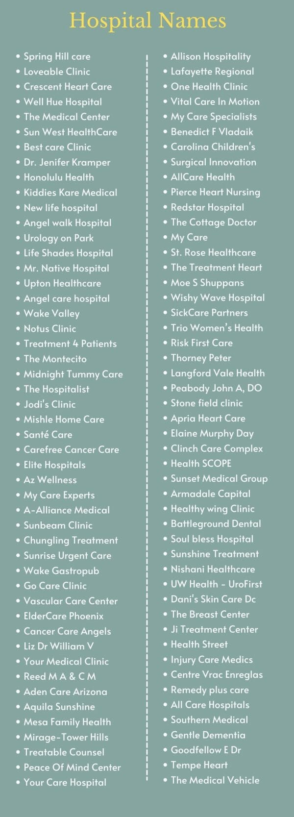 Hospital Names: infographic