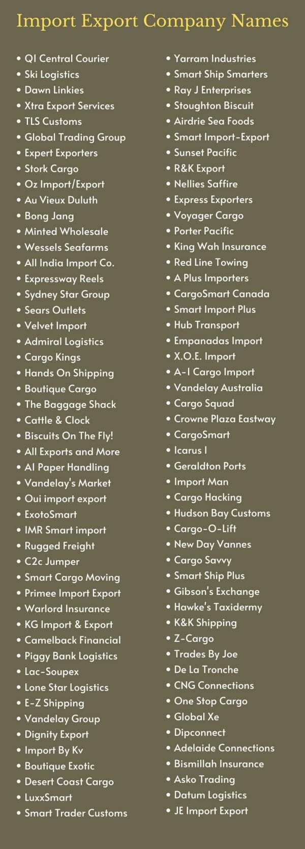 Import Export Company Names: infographic
