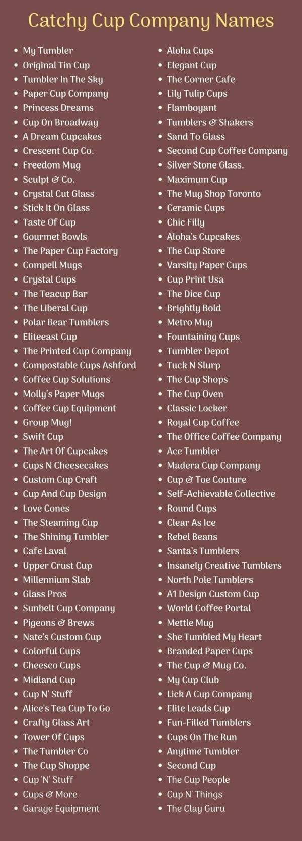 Catchy Cup Company Names ideas