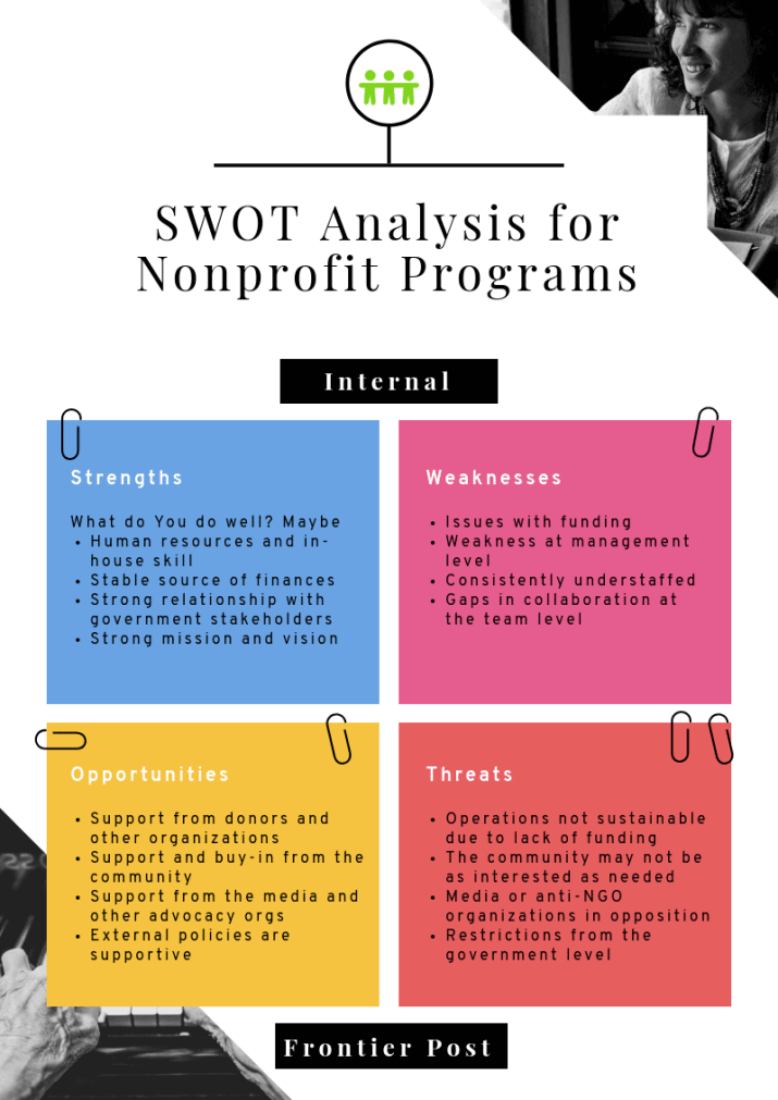 Let's see the swot analysis worksheet for NGOs