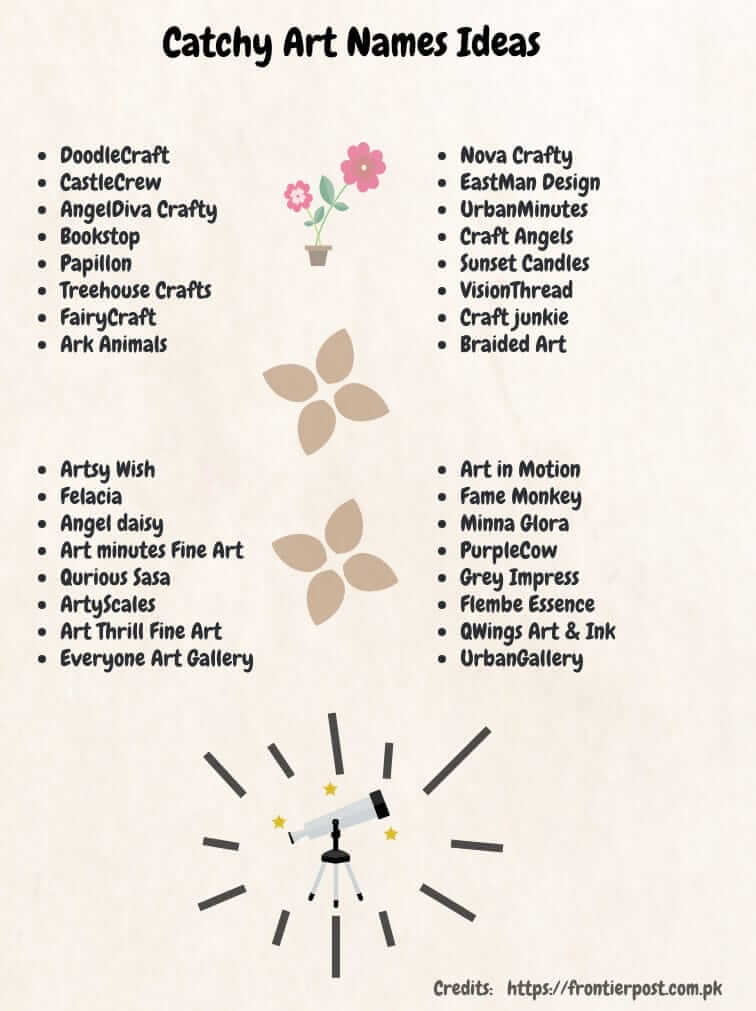 names for arts