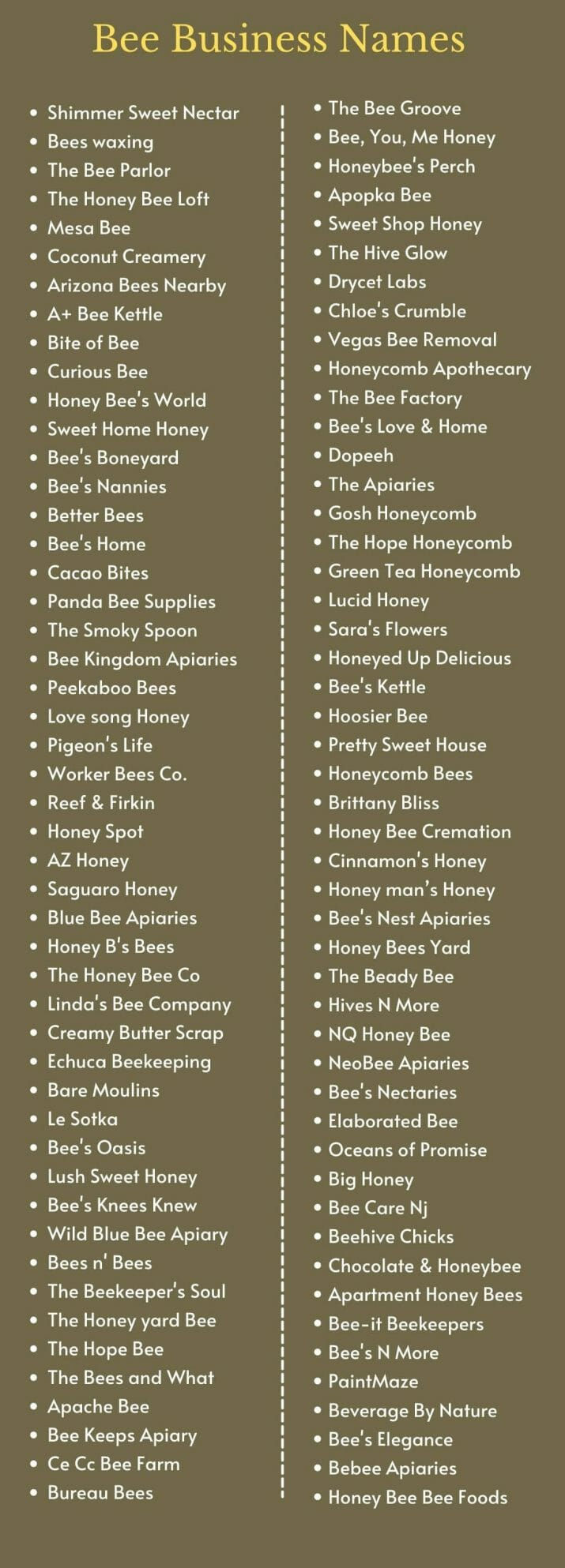 Bee Business Names: Infographic