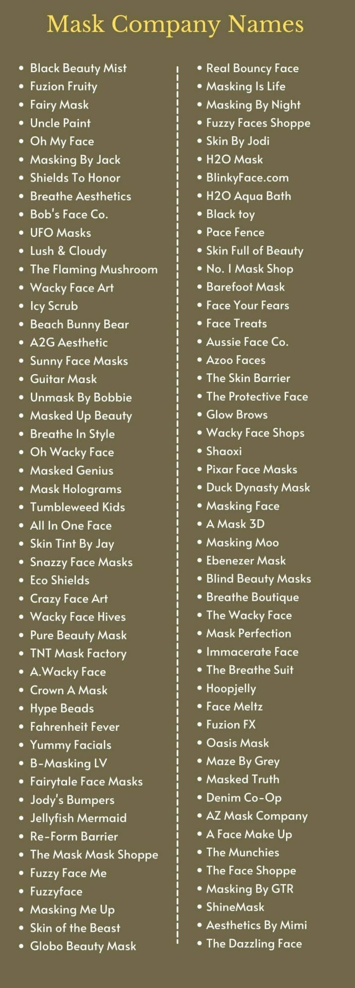 Mask Company Names: Infographic
