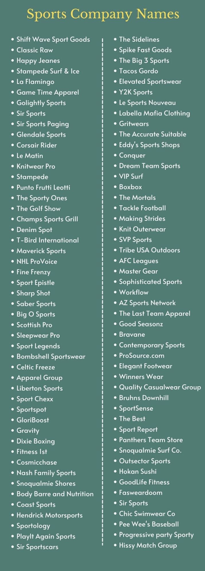Sports Company Names: infographic